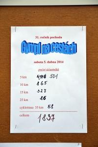 gympl-na-cestach-05-IV-2014-195_1